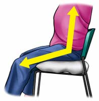 نشستن بعد از جراحی تعویض مفصل لگن